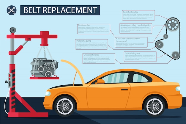 Belt replacement vector flat illustration banner.