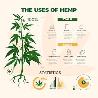 大麻麻の利点と使用法