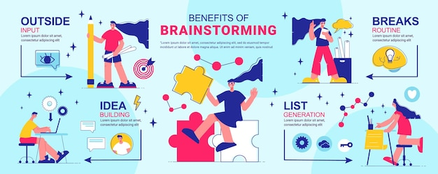Benefits of brainstorm banner with infographics