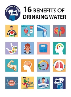 Benefits of drinking water infographic. 16 important health benefits of drinking water illustration.