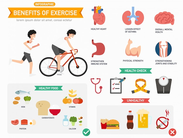 Benefits of exercise infographics. vector