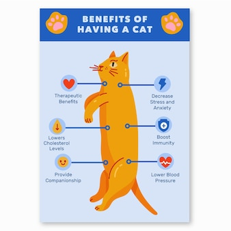 Benefits of living with a cat poster