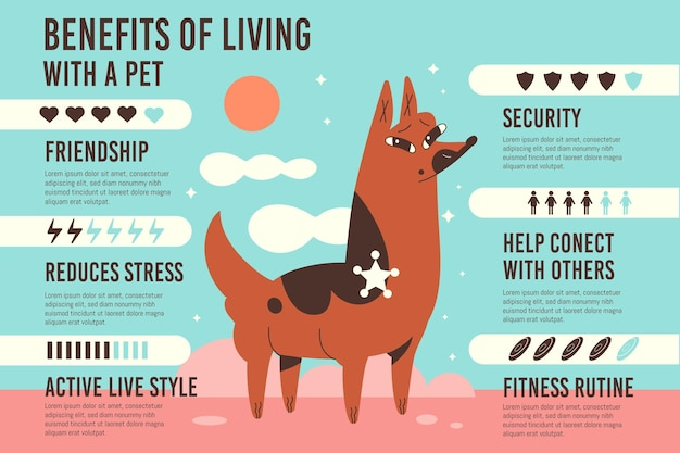 Benefits of living with a dog infographic