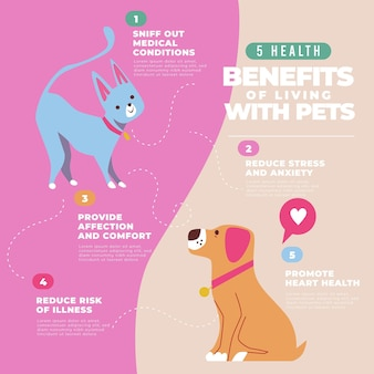 Benefits of living with fluffy pets