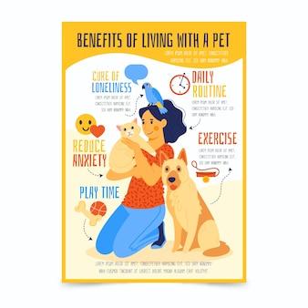 Vantaggi della vita con un'infografica per animali domestici