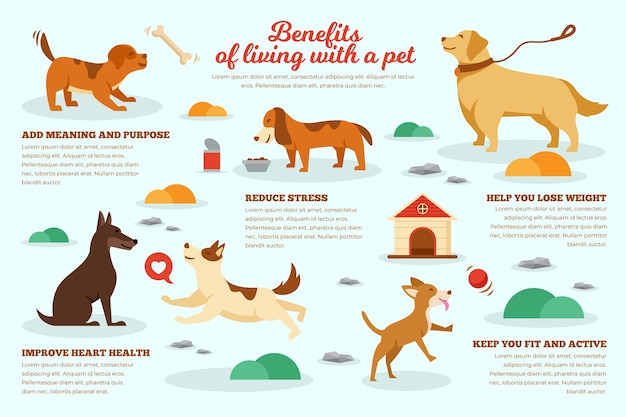 Benefits of living with a pet