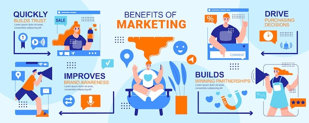 Benefits of marketing banner with infographics