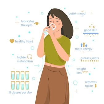 Преимущества питьевой воды милая привлекательная молодая девушка пьет воду из стакана вектор
