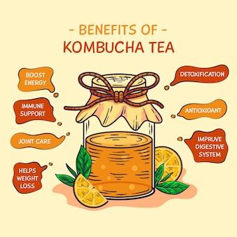 Преимущества чая комбуча иллюстрированы