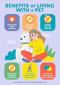 ペットのインフォグラフィックと一緒に暮らすことの利点