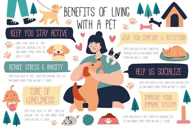 애완 동물과 함께 살 때의 이점