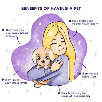애완 동물 인포 그래픽과 함께 생활의 장점