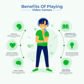비디오 게임의 장점