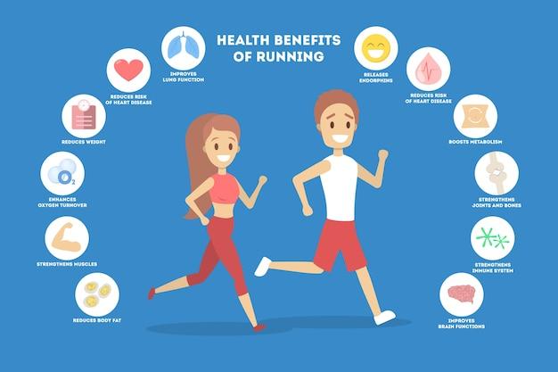 달리기 또는 조깅의 이점 인포 그래픽. 건강하고 활동적인 라이프 스타일에 대한 아이디어. 면역 개선 및 근육 형성. 격리 된 평면 벡터 일러스트 레이 션