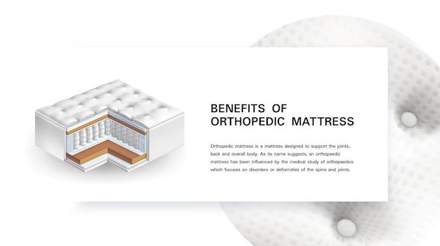 Benefits of orthopedical mattresses realistic illustration