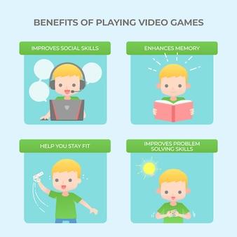 Vantaggi della riproduzione del modello di infografica dei videogiochi