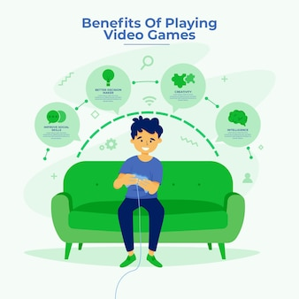 Benefits of playing videogames template