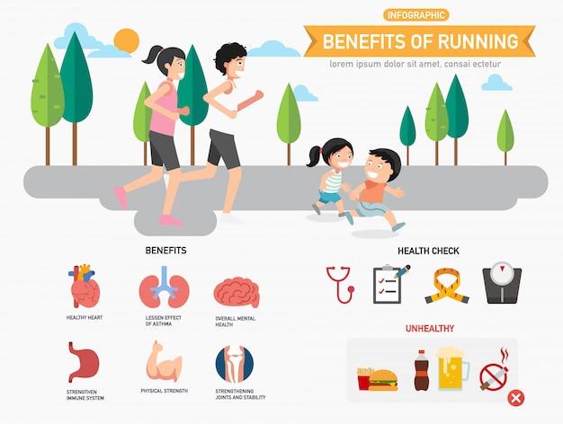Benefits of running infographics.illustration.