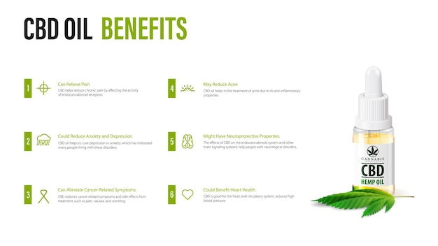 Benefits of use cbd oil, white poster design with infographic and glass bottle of cbd oil