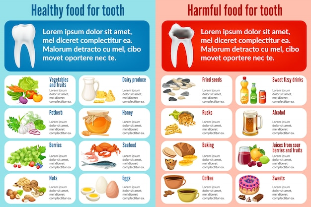 Best and bad food for teeth