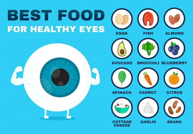 Best food for healthy eye. strong eyeball character.