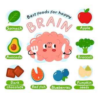 Лучшие продукты для счастливого мозга инфографики плакат. симпатичный персонаж органа мозга. векторный мультфильм каваи символ иллюстрации значок. изолированные на белом фоне. питание, здоровая диета для концепции разума