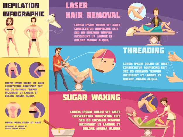 Best suitable hair removal depilation methods for men and women problem zones retro cartoon infograp