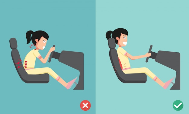Best and worst positions for driving a car, illustration