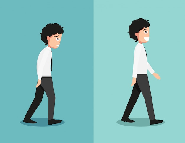Best and worst positions for walk, illustration