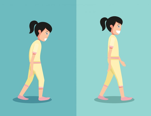 Best and worst positions for walk