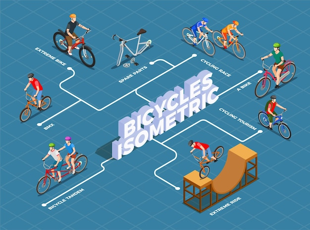 Bicycles isometric flowchart with spare parts cycling race bmx and extreme ride on blue