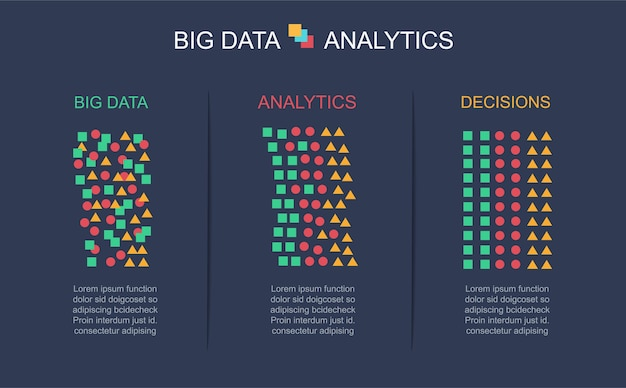 Big data analyticsがdecisionsに通知
