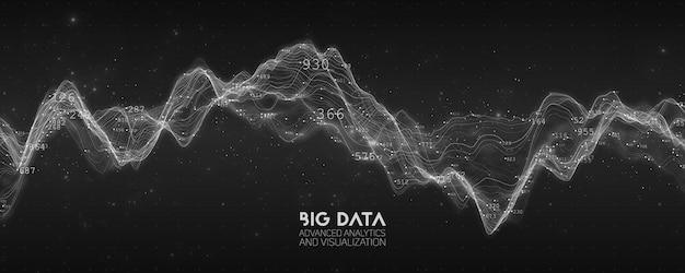 빅 데이터 bw 웨이브 시각화.