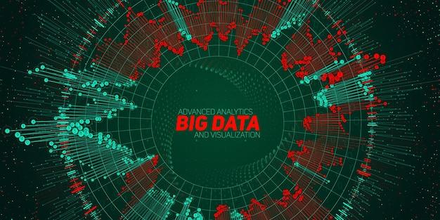 ビッグデータの循環視覚化。未来的なインフォグラフィック。情報美的デザイン。視覚的なデータの複雑さ。複雑なデータスレッドのグラフィック。ソーシャルネットワークの表現。抽象グラフ。