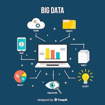 Big data flat background