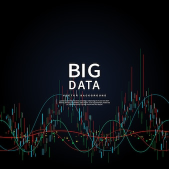 Big data of future technologies