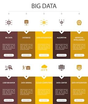 ビッグデータインフォグラフィック10オプションuiデザイン。データベース、人工知能、ユーザーの行動、データセンターのシンプルなアイコン