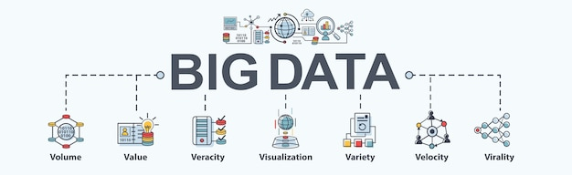 Big data meaning banner infographic with flat web icon