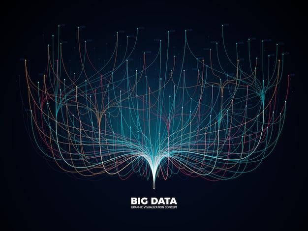 빅 데이터 네트워크 시각화. 디지털 음악 산업, 추상 과학 배경.