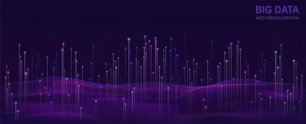 ビッグデータの視覚化。データフローの未来的なデザイン。流れる粒子と抽象的なデジタル背景。波、線、ドットと抽象的なデジタル背景。