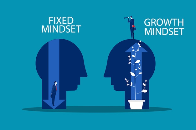 Big head human think growth mindset different fixed mindset