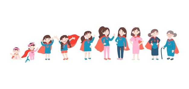 さまざまな年齢の女性の大きなセットがスーパーヒーローの衣装を着ています。