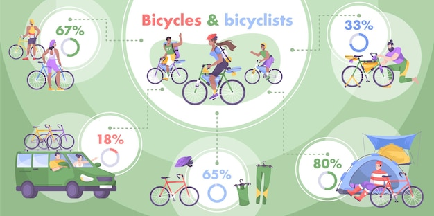 Инфографика велосипедного туризма с процентным соотношением и типом туризма на велосипедах и различном оборудовании