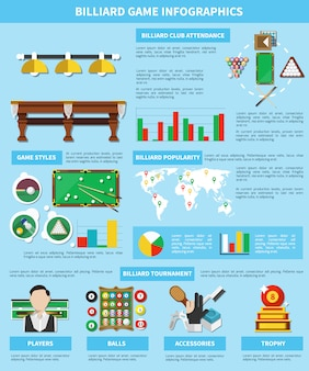 Billiard game infographics