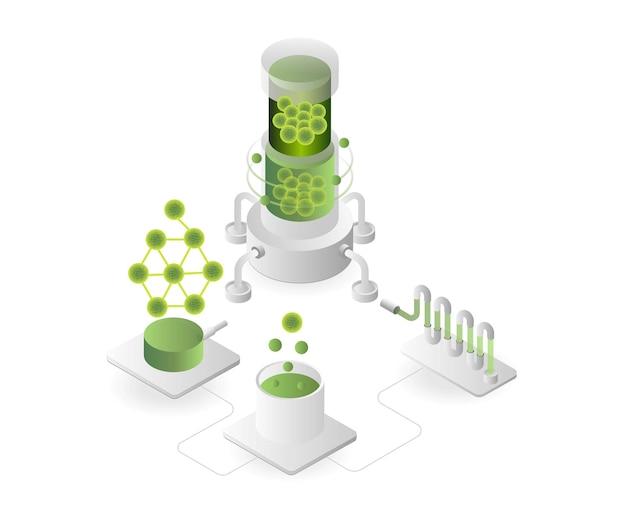 Метод анализа производства биогаза в лаборатории