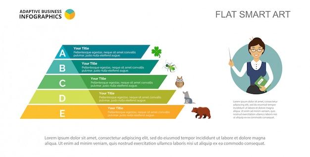 生物学概念のスライドテンプレート