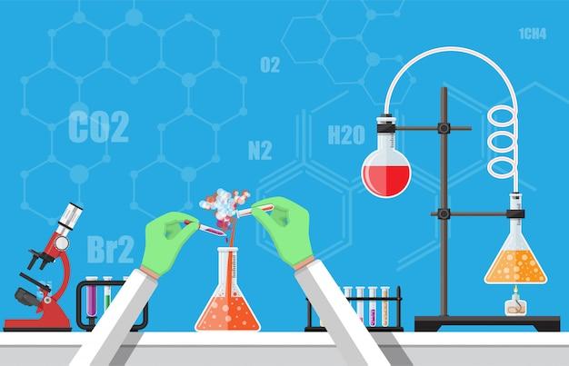 Биология наука учебное оборудование