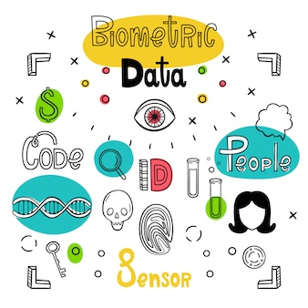 생체 인식 데이터.