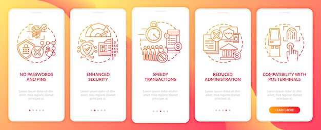 Biometric payment benefits onboarding mobile app page screen with concepts. identify user and authorize walkthrough 5 steps graphic instructions. ui  template with rgb color illustrations
