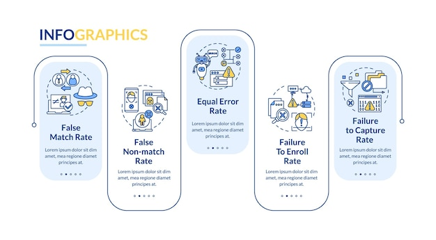 Biometric system performance analysis vector infographic template